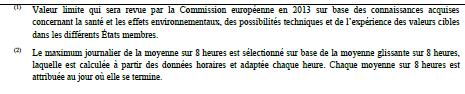 Tableau 1: Aperçu des valeurs limités et valeurs cibles pour les différents polluants selon la directive européenne 2008/50/CE