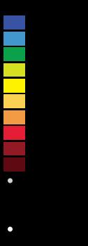 PM2.5 dag schaal