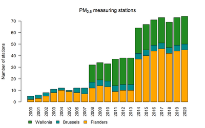 pm25_stations_2016
